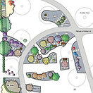 Wetherby Edible Forest Design