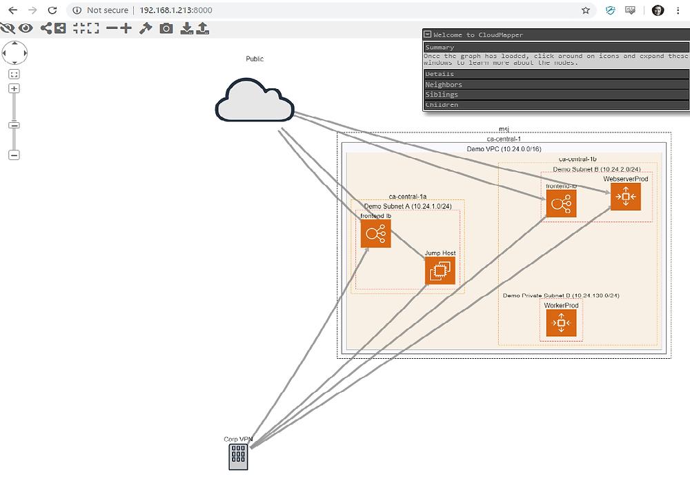 CloudMapper network map