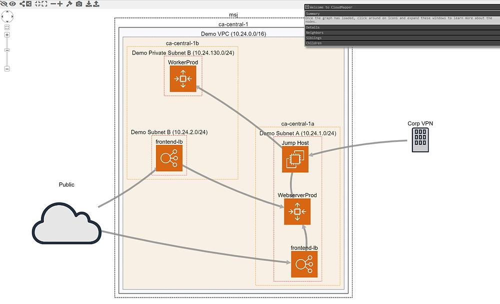 Updated CloudMapper network map