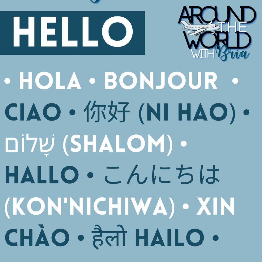 Hello in Spanish, French, Italian, Chinese (Simplified), Hebrew, Afrikaans, Japanese, Vietnamese, and Hindi