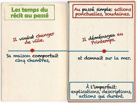 Les_temps_du_récit_.234.jpg