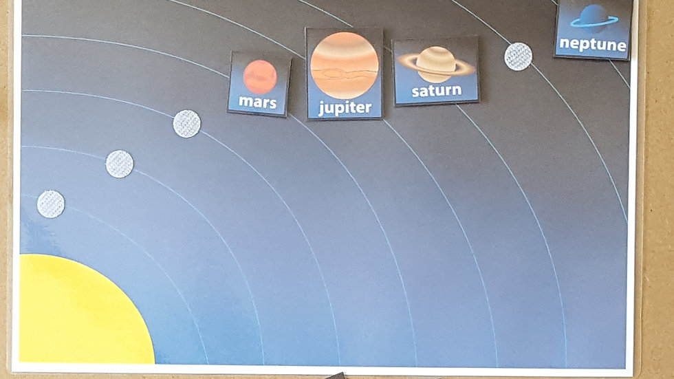 Planets Activity Page