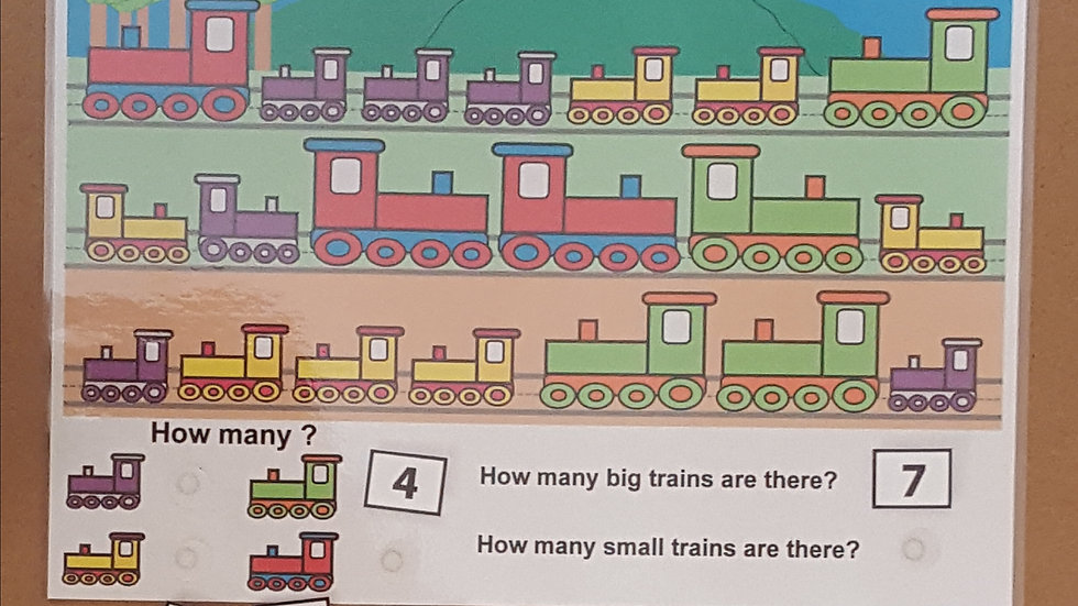 Counting Trains Activity Page