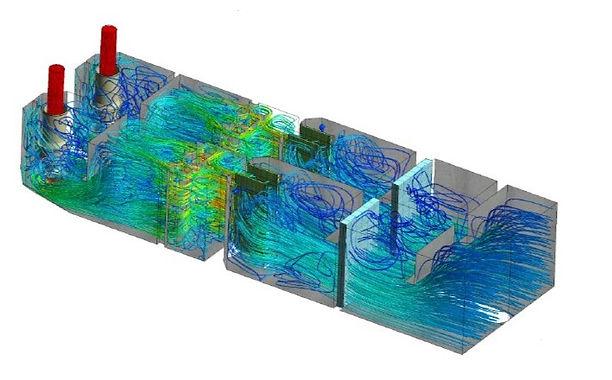 Hydraulic model testing