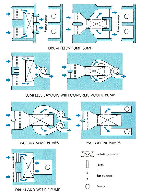 Beaudrey Plant Layout Guidelines