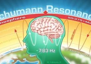 Die Schumann-Frequenz - Der Herzschlag der Erde