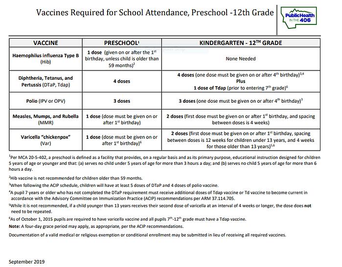 School Vaccine Requirements.PNG