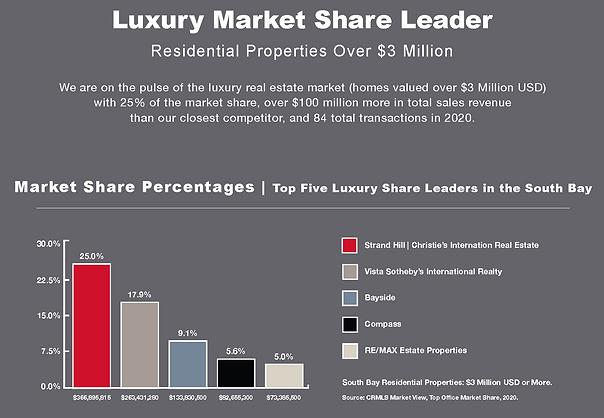 market_leader.png