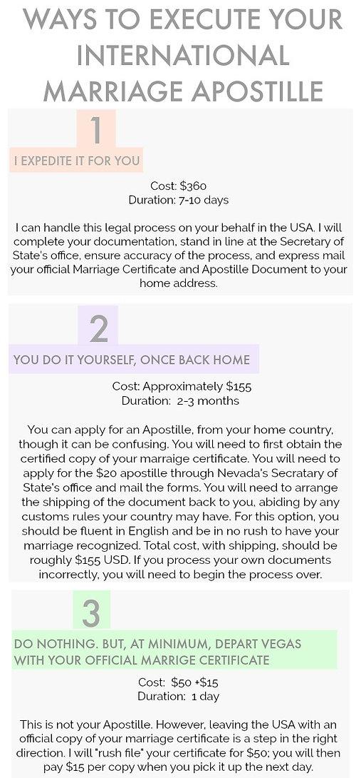 Marriage Apostille.jpg