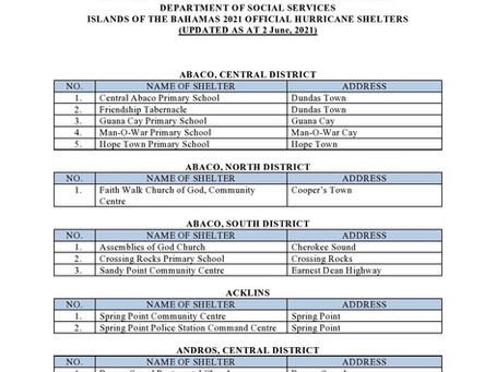 2021 Official Shelter List