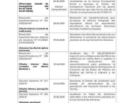 Normas publicadas del 26.06.2020 al 30.06.2020