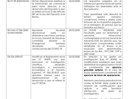 Normas tributarias y aduaneras emitidas entre el 20 al 22 de marzo