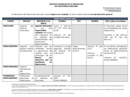 ASPECTOS GENERALES DE LA TRIBUTACION DE FIDEICOMISO BANCARIO