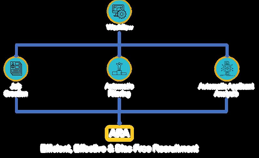 ARA Capabilities Image .png