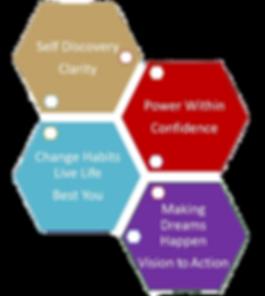 Coaching Process transparent_edited.png