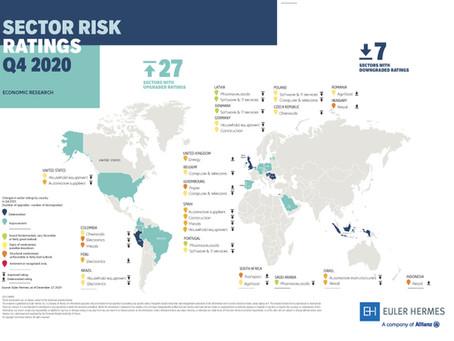 EULER HERMES - SECTOR RISK RATINGS - Q4 2020
