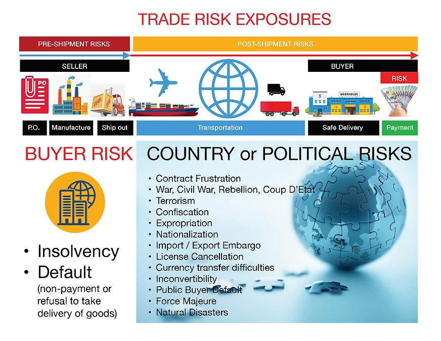 1. TRADE RISKS.jpg