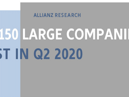 Close to 150 large companies went bust in Q2 2020
