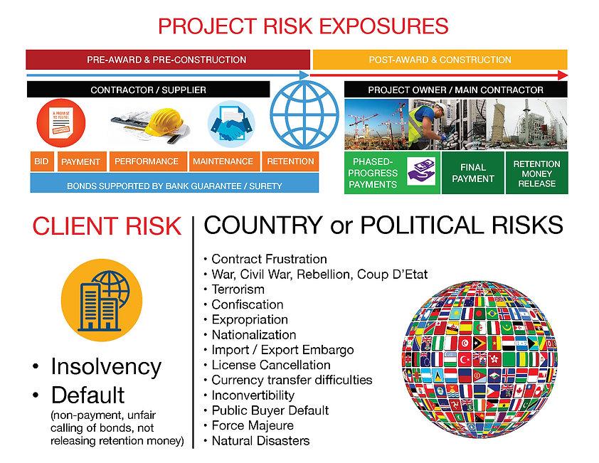 2. PROJECT RISKS.jpg