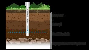 Jak vreálu vypadá vodní zdroj?