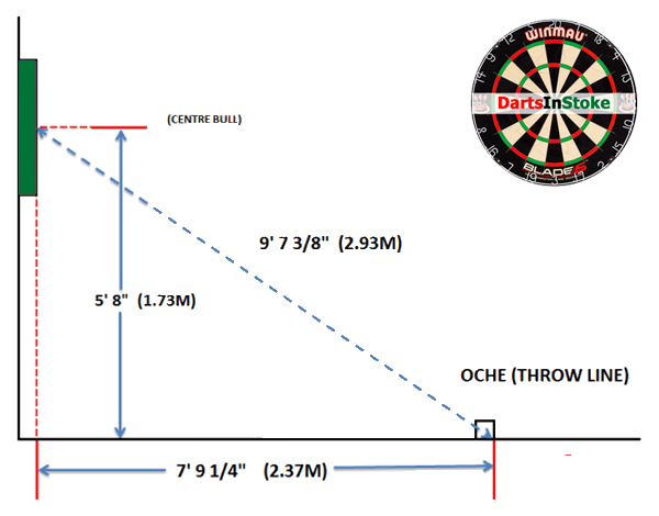 how to se up a dart board and oche