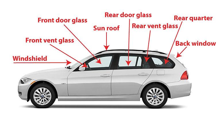 Glass-Chart.jpg
