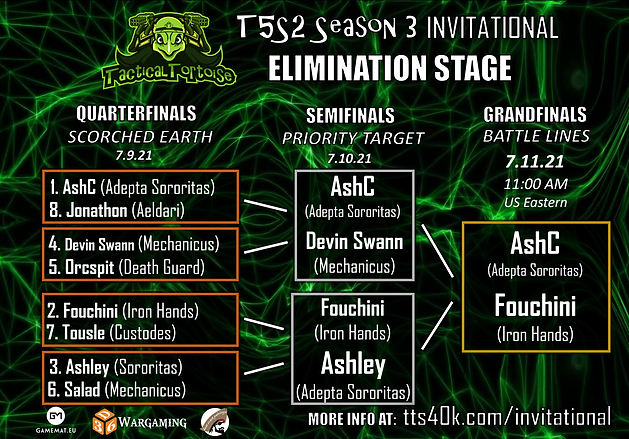 T5S2 SIT 3 Grandfinals Bracket.png