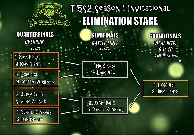 t5s2 eliminations r3 pairings website.pn