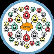 influencer brand management.png