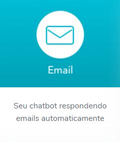 Integração email