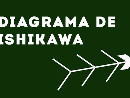 Conheça e Aplique o Diagrama de Ishikawa na sua empresa