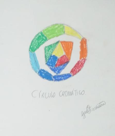 cores2 Gisele Ferreira