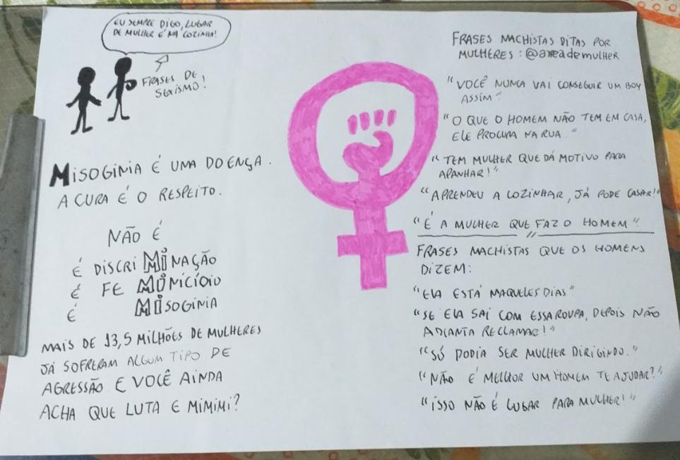 machismo Gisele Ferreira
