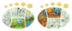 ilustración calendario estaciones del año, Mapuche, libro de texto lenguas originarias, Chile, Dibujos étnia Mapuche, ilustrador juan josé ©