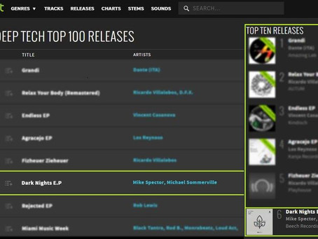 Dark Nights E.P Debuts at #6 on Beatport's Top 100 Deep Tech/Minimal Releases