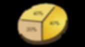 диаграмма2019-02-02.png
