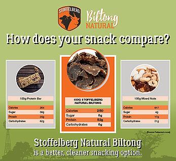 natural biltong no sugar no preservatives