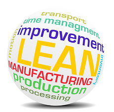 lean_approach_management.png