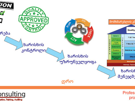 """""""ხარისხის მართვა"""" და """"ხარისხის მენეჯმენტი"""" – ISO 9001 სტანდარტის ევოლუცია"""