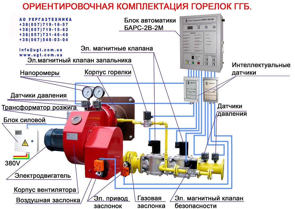 ориентировочная комплектация горелок.jpg