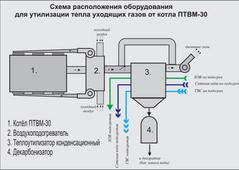 теплоутилизатор схема2.png
