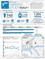 West Hollywood Parking Study