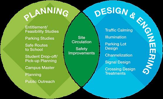 Graphics_PlanningDesignEngineeriung.png