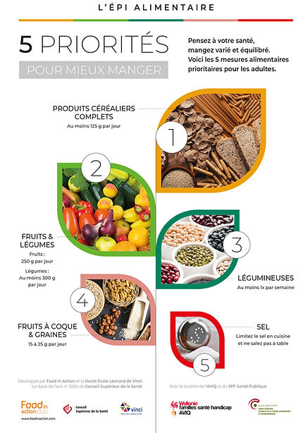 nutrigraphics-epi-alimentaire-priorites-