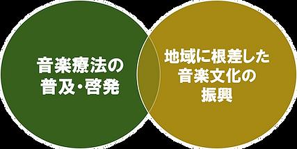 目的の図.png