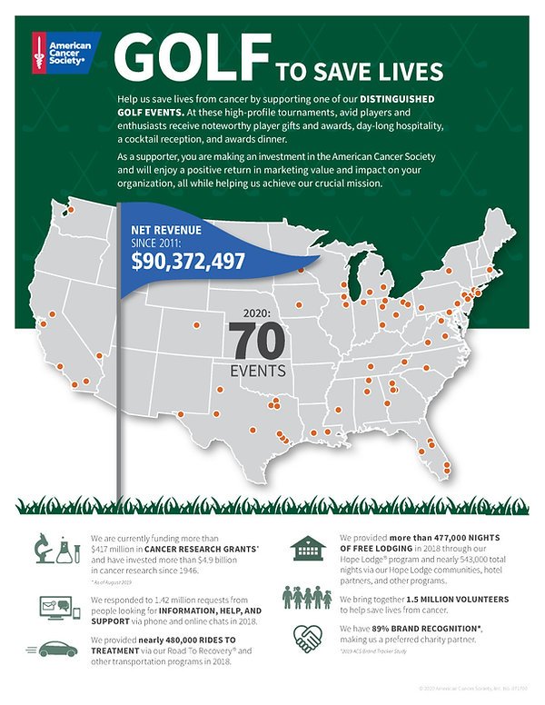 golf infographic.jpg