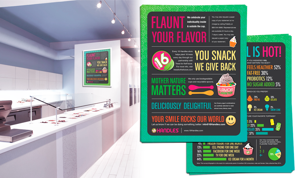 16 Handles in-store wall posters