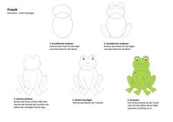 Frosch Zeichenanleitung