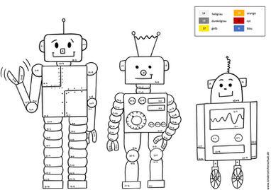 Malen nach Zahlen Roboter