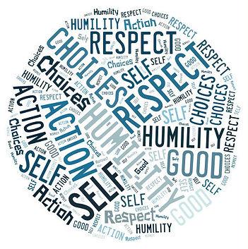 Respect-Practices-e1410214386828.jpg